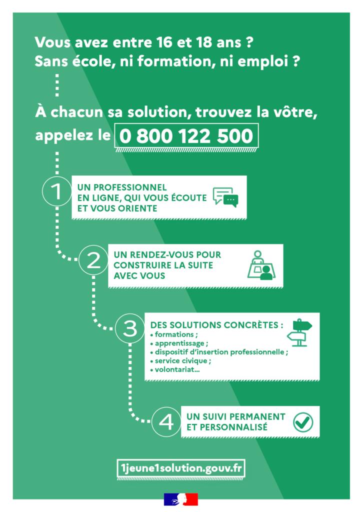 Obligation_de_formation_infographie_vert