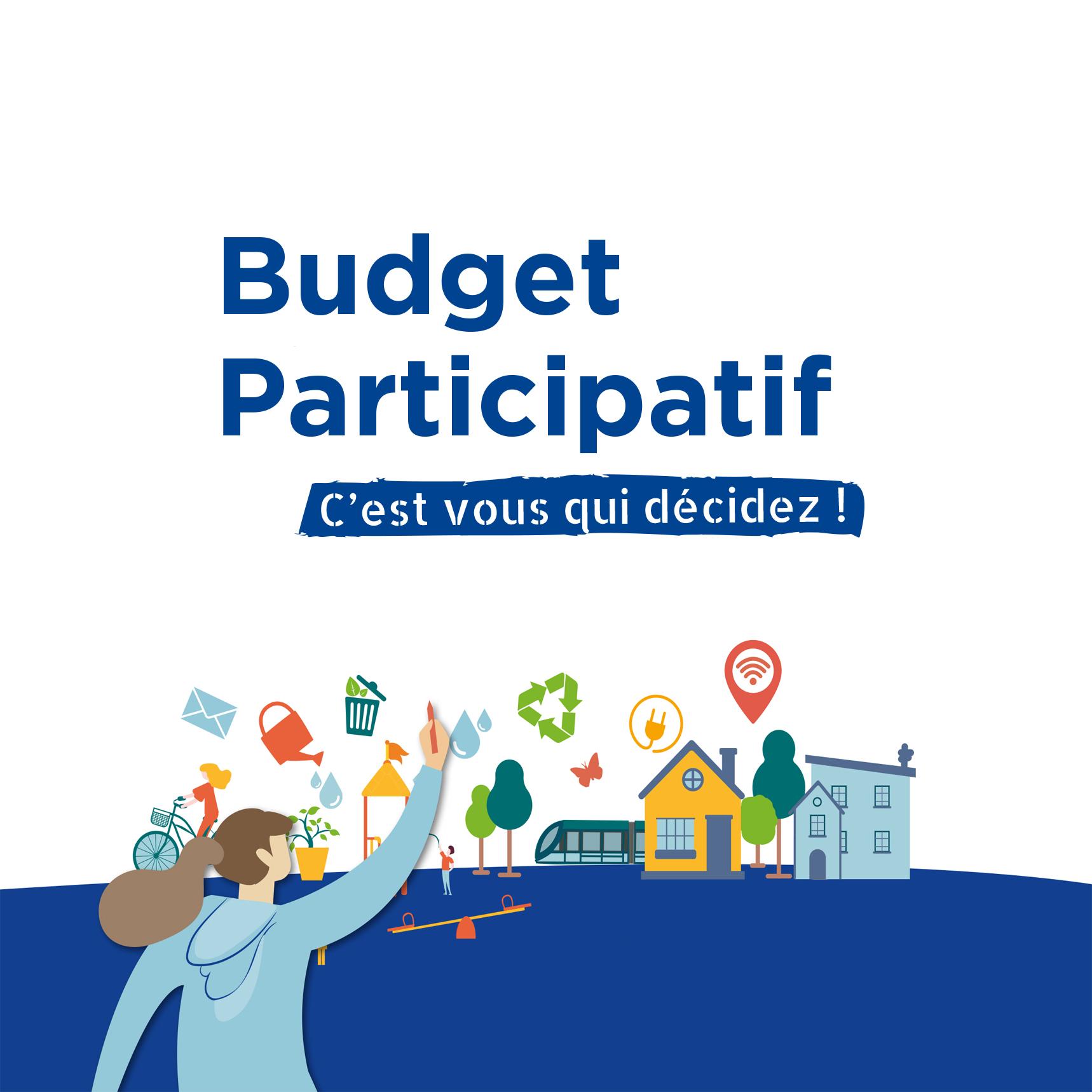 Avec 3000 €, que feriez-vous pour Lestiac/Garonne ?